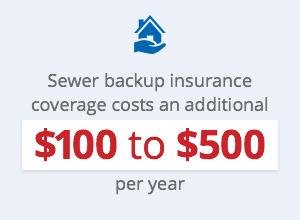 sewer backup insurance