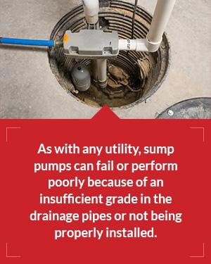 sump pumps can fail