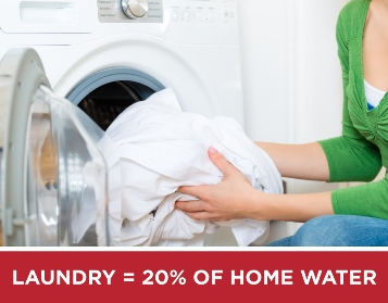 laundry equals 20 percent of home water