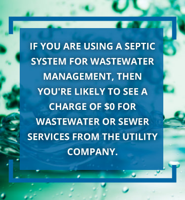 Drops of water with text about septic systems