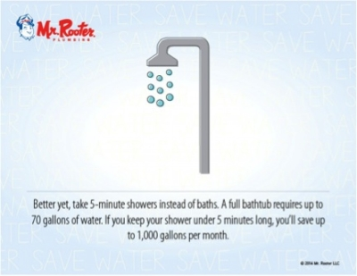 take 5 minute shower instead of bath