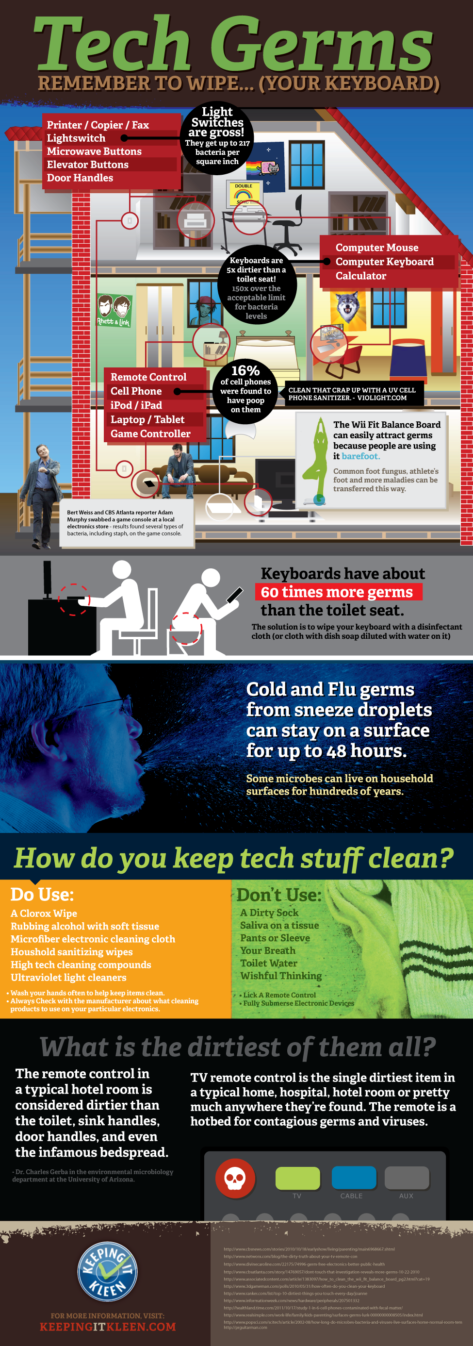 where germs live infographic
