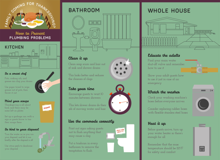 how to prevent plumbing problems infographic