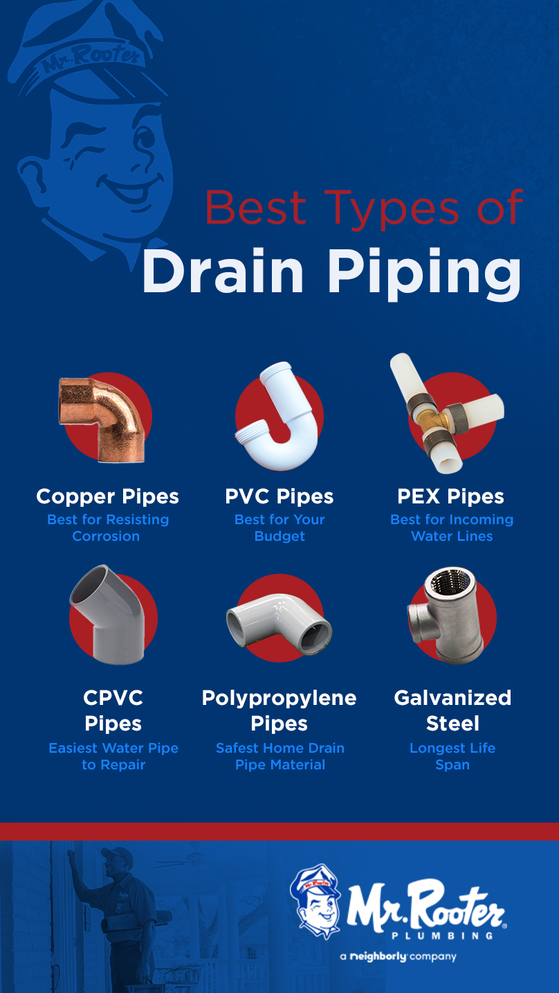 Mr. Rooter Plumbing best types of drain piping infographic