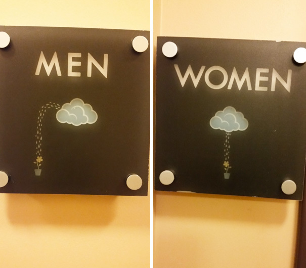 Men and women bathroom signs