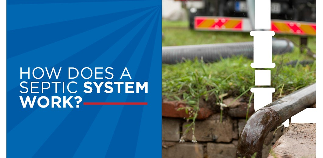 Septic system with text: How does a septic system work?