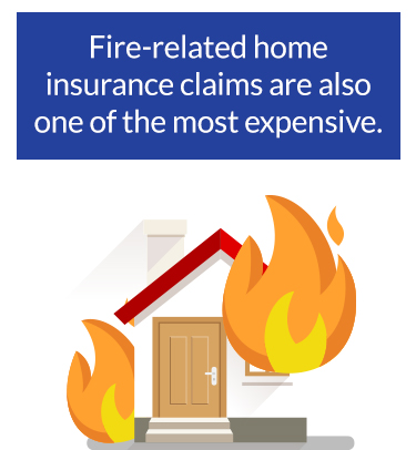 fire related home insurance claims graphic