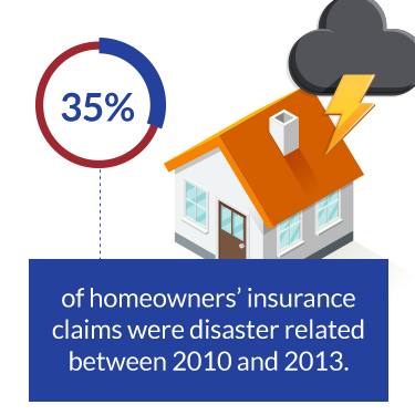 disaster related insurance claims