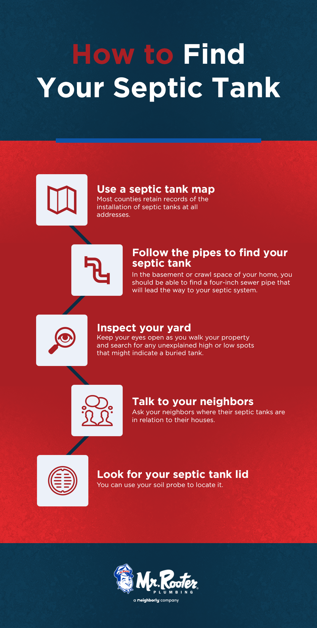 steps to finding septic tank
