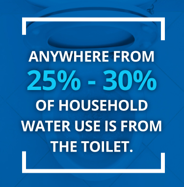 25-30 percent of water use comes from the toilet