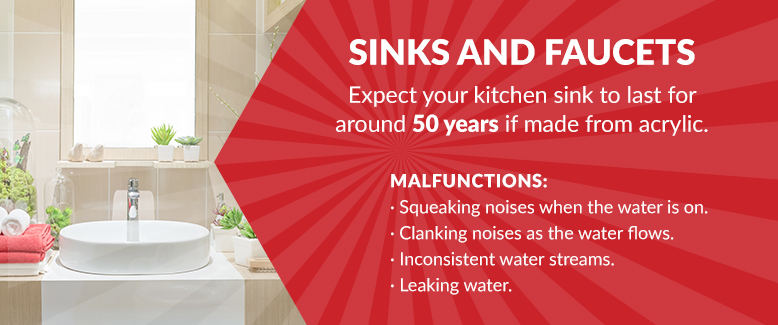 Sink and faucet lifespan information
