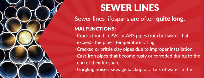 Sewer lines lifespan information