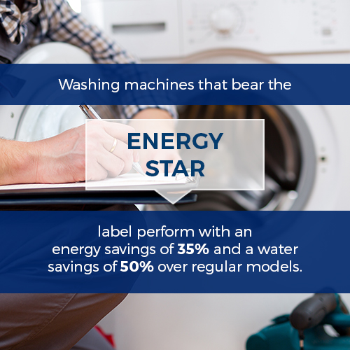 washing machines that bear the energy star