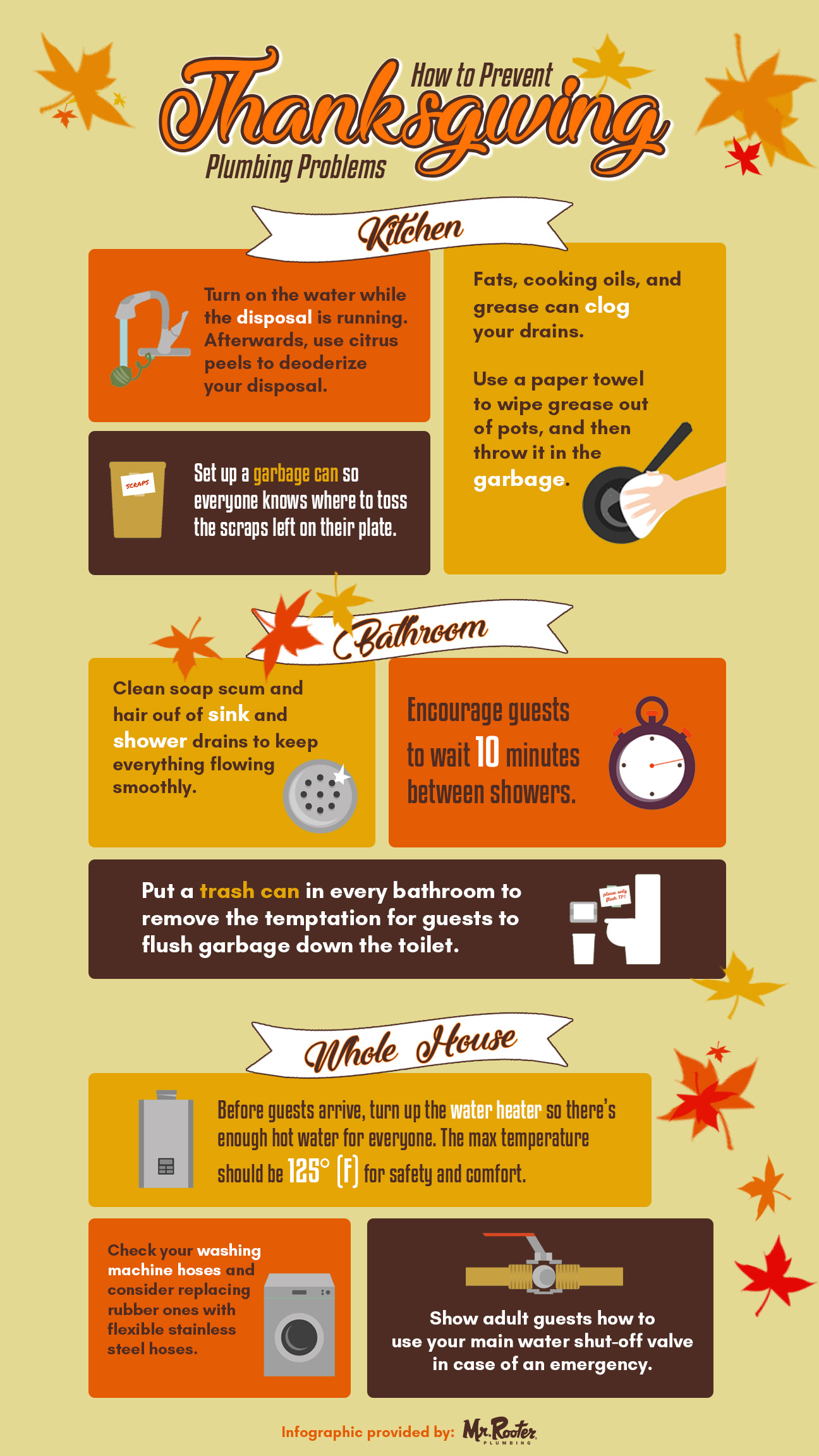 Thanksgiving Plumbing Tips Infographic