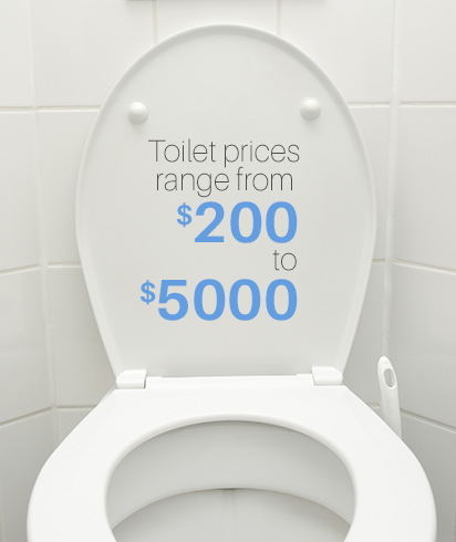 toilet price ranges