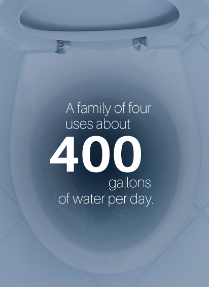 400 Gallons per day