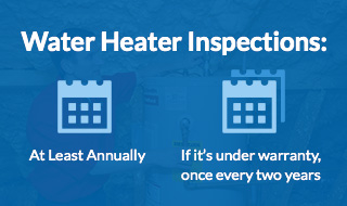 water heater inspection graphic