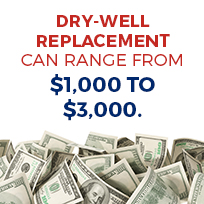 dry wall replacement ranges from $1,000 to $3,000