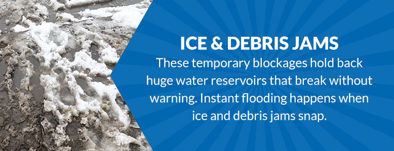 Ice and debris jams