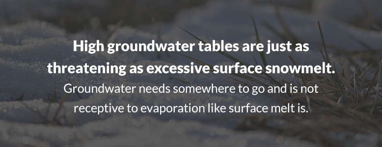 High groundwater tables are just as threatening as excessive surface snowmelt.