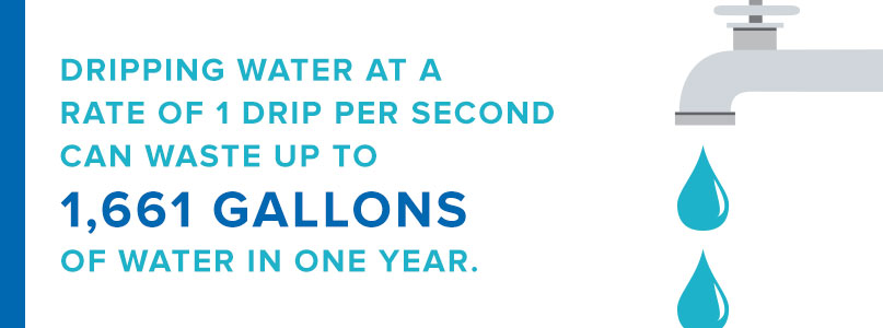 dripping water facts