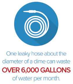 leaking hose can waste 6,000 gallons of water