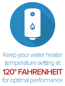 water heater temperature setting