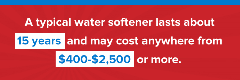water softener lasts 15 years