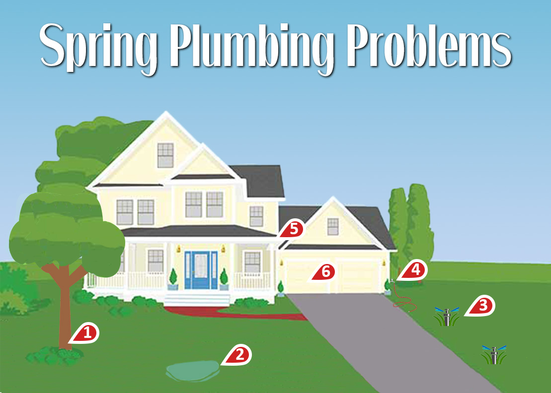 Springtime common plumbing problems infographic